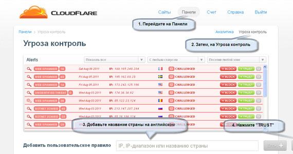 Добавляем IP в белый список